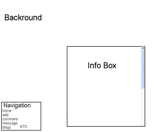 2 box Myspace div layout