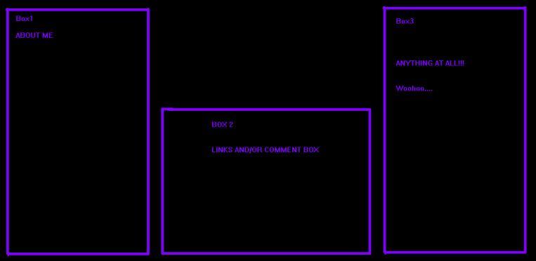 3 box 5 Myspace div layout
