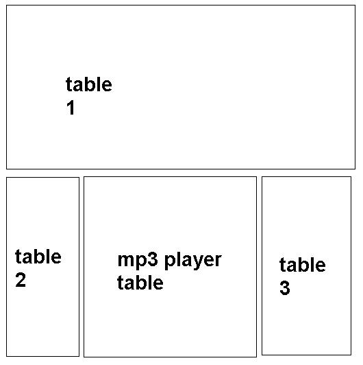 4 box 13 Myspace div layout