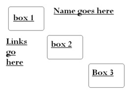 5 box 12 Myspace div layout