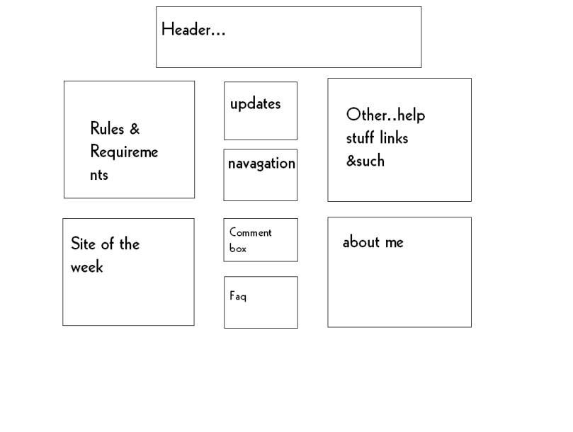 9 box 3 Myspace div layout