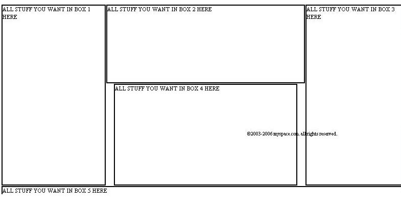 5 box 7 Myspace div layout