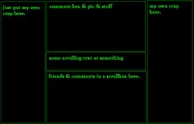 5 box 13 Myspace div layout
