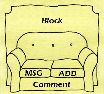 Couch Myspace div layout