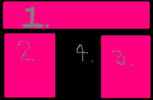 4 box 14 Myspace div layout